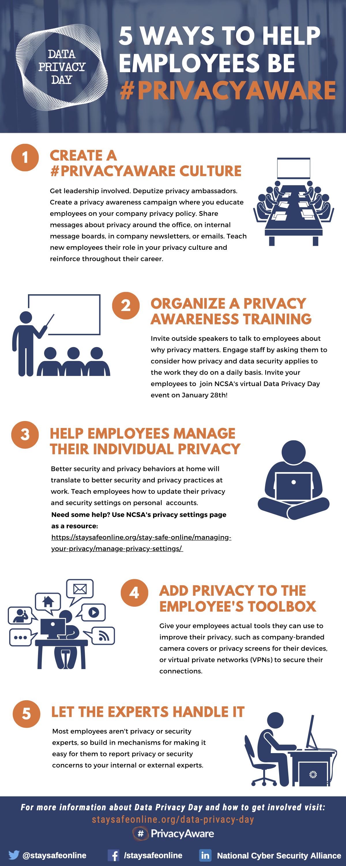 5 Ways to Help Employees be #PrivacyAware